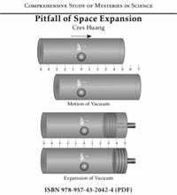 Pitfall of Space Expansion by Huang, Cres